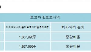 [ET투자뉴스][미투온 지분 변동] 케이디비씨이음제일호신기술투자조합 외 2명 5.65%p 증가, 5.65