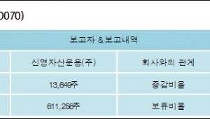 [ET투자뉴스][삼양홀딩스 지분 변동] 신영자산운용(주) 외 1명 0.16%p 증가, 7.14% 보유