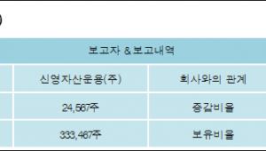 [ET투자뉴스][아세아 지분 변동] 신영자산운용(주) 외 1명 1.12%p 증가, 15.22% 보유