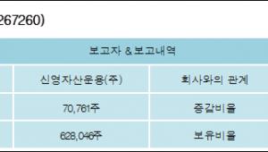[ET투자뉴스][현대일렉트릭 지분 변동] 신영자산운용(주) 외 1명 0.69%p 증가, 6.15% 보유