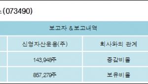 [ET투자뉴스][이노와이어리스 지분 변동] 신영자산운용(주)2.398%p 증가, 14.282% 보유