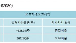[ET투자뉴스][더블유게임즈 지분 변동] 신영자산운용(주)-2%p 감소, 3.01% 보유
