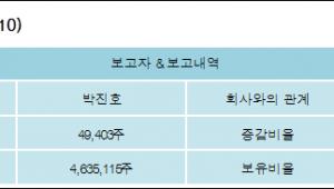[ET투자뉴스][호전실업 지분 변동] 박진호 외 2명 0.57%p 증가, 53.63% 보유