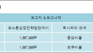 [ET투자뉴스][미투온 지분 변동] 코스톤성장전략엠앤에이 외 1명 5.65%p 증가, 5.65% 보유