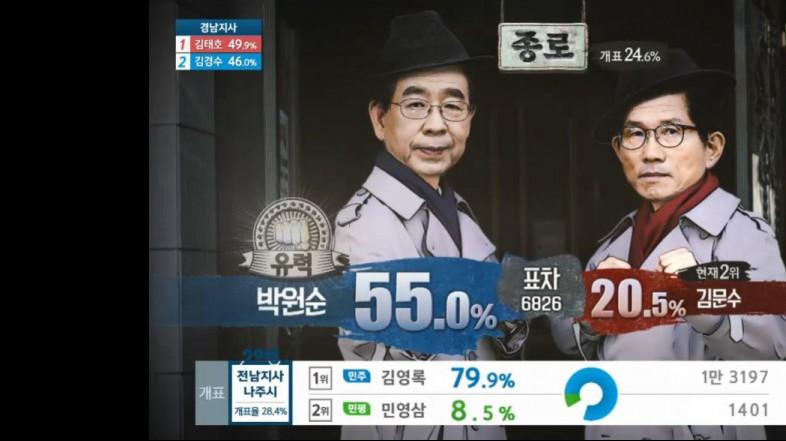 6·13지방선거  방송. 사진=SBS캡처