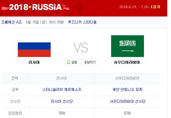 월드컵 일정, 러시아 사우디아라비아 경기부터 시작...꼴찌들의 대결 '승자는?'