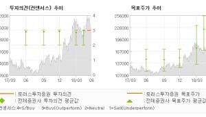 "[ET투자뉴스]컴투스, ""하반기 다양한 신작…"" BUY(INITIATE)-토러스투자증권"