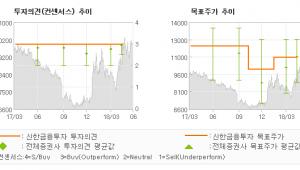 """[ET투자뉴스]CJ헬로, """"1등 케이블의 가치…"""" 매수(유지)-신한금융투자"""
