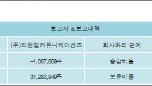 [ET투자뉴스][신원 지분 변동] (주)티앤엠커뮤니케이션즈 외 4명 -1.25%p 감소, 36.75% 보