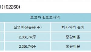 [ET투자뉴스][동성코퍼레이션 지분 변동] 신영자산운용(주) 외 1명 5.19%p 증가, 5.19% 보유