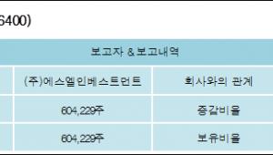 [ET투자뉴스][오스테오닉 지분 변동] (주)에스엘인베스트먼트 외 1명 6.67%p 증가, 6.67% 보