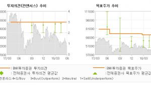 "[ET투자뉴스]한국항공우주, ""2가지 긍정적 요소…"" 매수-BNK투자증권"