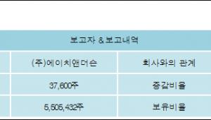 [ET투자뉴스][인콘 지분 변동] (주)에이치앤더슨 외 2명 2.07%p 증가, 21.8% 보유
