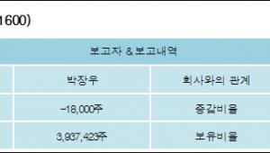 [ET투자뉴스][나노신소재 지분 변동] 박장우 외 8명 -0.16%p 감소, 36.3% 보유