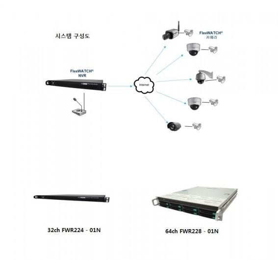 (주)세연테크, 음성 동보 방송 기능 NVR 'FWR224-01N' 'FWR228-01' 출시