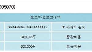 [ET투자뉴스][코스모신소재 지분 변동] 원익그로쓰챔프2011의3호사모투자전문회사-2.43%p 감소, 3