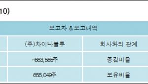 [ET투자뉴스][인터불스 지분 변동] (주)차이나블루 외 3명 -7.74%p 감소, 7.34% 보유