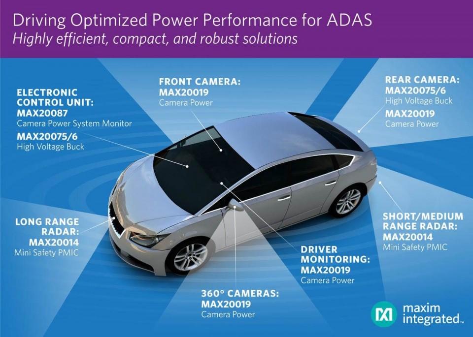 첨단 운전자 지원 시스템(ADAS)에 필요한 전력을 최적화하는 맥심 PMIC 시리즈