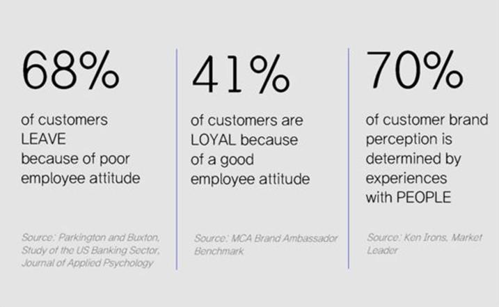 브랜드 경험에서 종업원의 중요성은 절대적이다