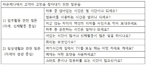 [ET-ENT 인터뷰] 자세교정 전문 운동센터 '라온제나' 김미선 소장, 김옥준 대표