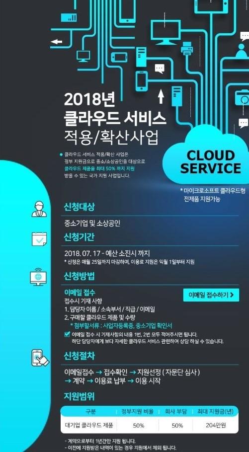 정부 '클라우드 서비스 적용∙확산 사업' 동참하는 한국MS…  중소•중견기업 지원