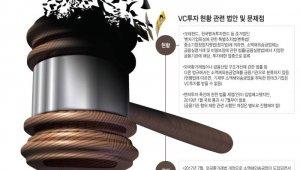 {htmlspecialchars([이슈분석]저마다 혁신성장 외치지만, 부처간 칸막이에 '입법공백')}
