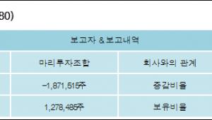 [ET투자뉴스][중앙오션 지분 변동] 마리투자조합5.55%p 증가, 5.55% 보유