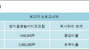 [ET투자뉴스][캔서롭 지분 변동] 명지글로벌바이오조합 외 2명 -1.43%p 감소, 18.61% 보유
