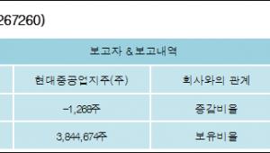 [ET투자뉴스][현대일렉트릭 지분 변동] 현대중공업지주(주) 외 3명 -0.01%p 감소, 37.67%