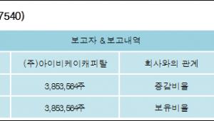 [ET투자뉴스][옴니시스템 지분 변동] (주)아이비케이캐피탈 외 2명 8.65%p 증가, 8.65% 보유