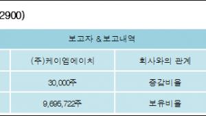 [ET투자뉴스][KMH하이텍 지분 변동] (주)케이엠에이치 외 2명 0.06%p 증가, 20.68% 보유