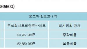 [ET투자뉴스][오리엔트정공 지분 변동] 주식회사오리엔트바이오 외 7명 12.44%p 증가, 59.78%