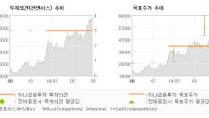 """[ET투자뉴스]신흥에스이씨, """"지속적인 증설, 올…"""" BUY-하나금융투자"""