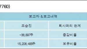 [ET투자뉴스][미스터블루 지분 변동] 조승진 외 7명 -0.15%p 감소, 62.35% 보유