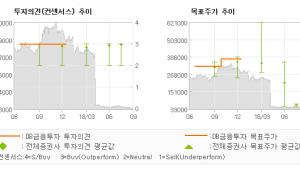 """[ET투자뉴스]만도, """"해외 고객과 ADA…"""" BUY-DB금융투자"""