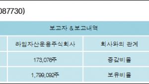 [ET투자뉴스][네패스신소재 지분 변동] 라임자산운용주식회사-2.4%p 감소, 33.85% 보유