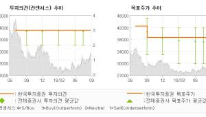"""[ET투자뉴스]KT, """"배당 메리트, 비통…"""" 매수(유지)-한국투자증권"""
