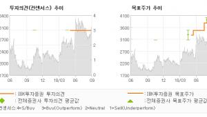 "[ET투자뉴스]해마로푸드서비스, ""아직 끝나지 않은 …"" 매수(유지)-IBK투자증권"