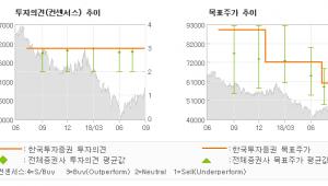 "[ET투자뉴스]한국타이어, ""좋아질 일만 남았다…"" 매수(유지)-한국투자증권"