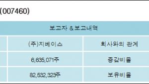 [ET투자뉴스][에이프로젠KIC 지분 변동] (주)지베이스 외 1명 1.29%p 증가, 81.47% 보유