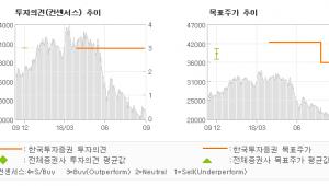 """[ET투자뉴스]진에어, """"난기류의 끝이 보인…"""" 매수(유지)-한국투자증권"""