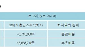 [ET투자뉴스][코웨이 지분 변동] 코웨이홀딩스주식회사 외 2명 -4.35%p 감소, 22.46% 보유