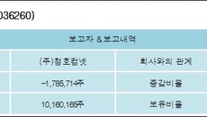 [ET투자뉴스][이매진아시아 지분 변동] (주)청호컴넷-5%p 감소, 17.75% 보유