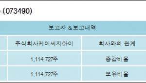 [ET투자뉴스][이노와이어리스 지분 변동] 주식회사케이씨지아이 외 1명 18.57%p 증가, 18.57%