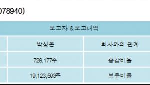 [ET투자뉴스][일경산업개발 지분 변동] 박상돈 외 8명 1.28%p 증가, 38.6% 보유