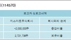 [ET투자뉴스][지스마트글로벌 지분 변동] 지스마트주식회사-9.65%p 감소, 11.12% 보유