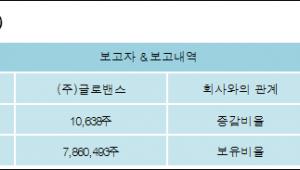 [ET투자뉴스][토필드 지분 변동] (주)글로밴스 외 3명 0.03%p 증가, 25.04% 보유