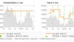 "[ET투자뉴스]LG이노텍, ""스마트폰 차별화는 …"" BUY-대신증권"