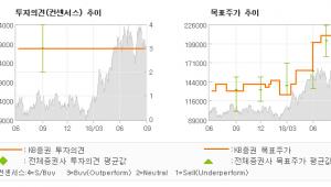 "[ET투자뉴스]삼성전기, ""차세대 성장엔진 장…"" BUY(유지)-KB증권"