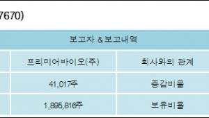 [ET투자뉴스][알파홀딩스 지분 변동] 프리미어바이오(주) 외 5명 0.31%p 증가, 14.42% 보유